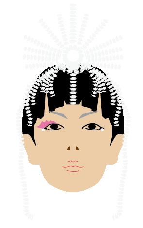 戸田 恵子